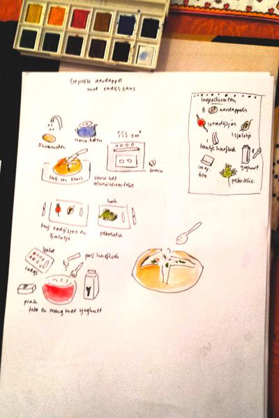 gepofte-aardappel - geïllustreerd recept