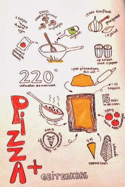 Geïllustreerd recept voor pizza met geitenkaas